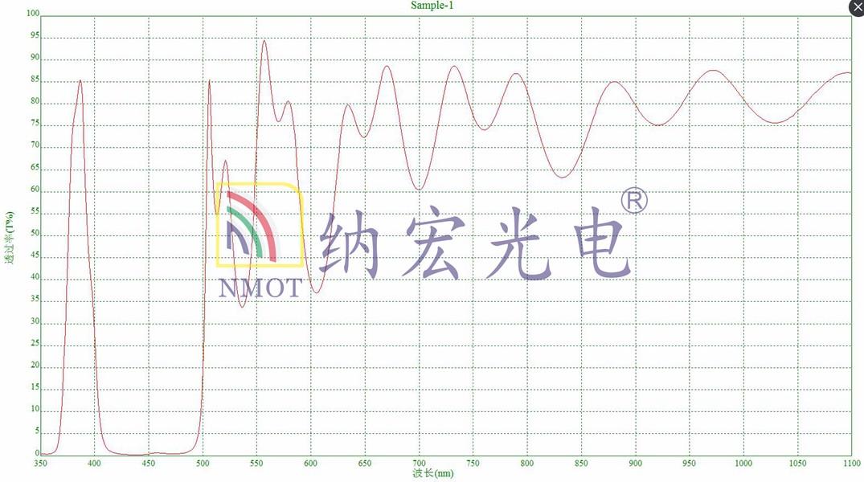385nm滤光片光谱图