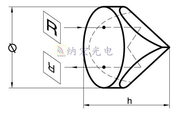 角锥棱镜光路
