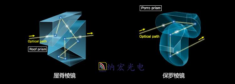 屋脊棱镜光路对比