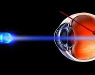 高能有害蓝光检测镜片